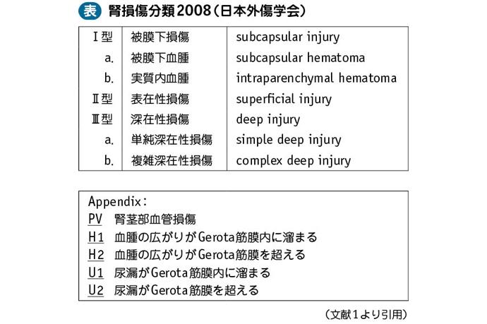 16_18_腎・尿管損傷
