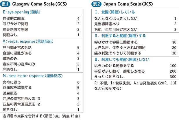 意識障害|電子コンテンツ|日本医事新報社