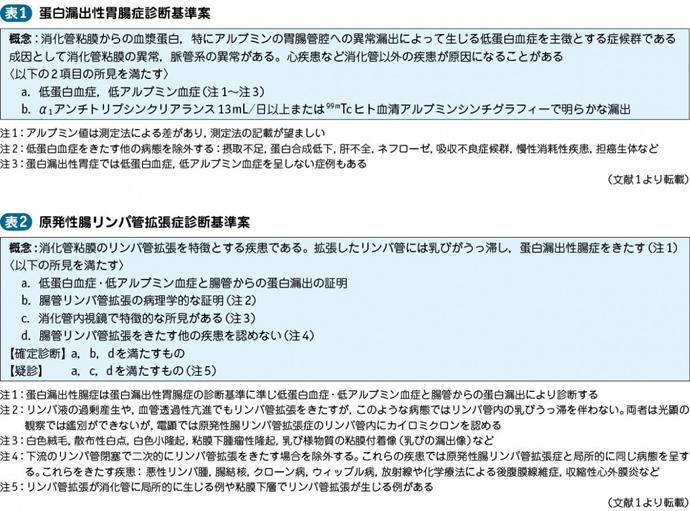 腸リンパ管拡張症(蛋白漏出性胃腸症) 電子コンテンツ 日本医事新報社
