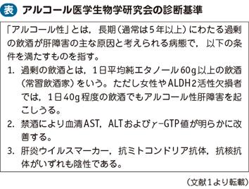 アルコール性肝障害|電子コンテンツ|日本医事新報社