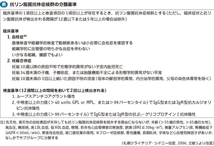抗リン脂質抗体症候群|電子コンテンツ|日本医事新報社