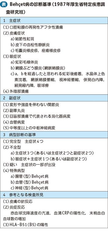 ベーチェット病|電子コンテンツ|日本医事新報社