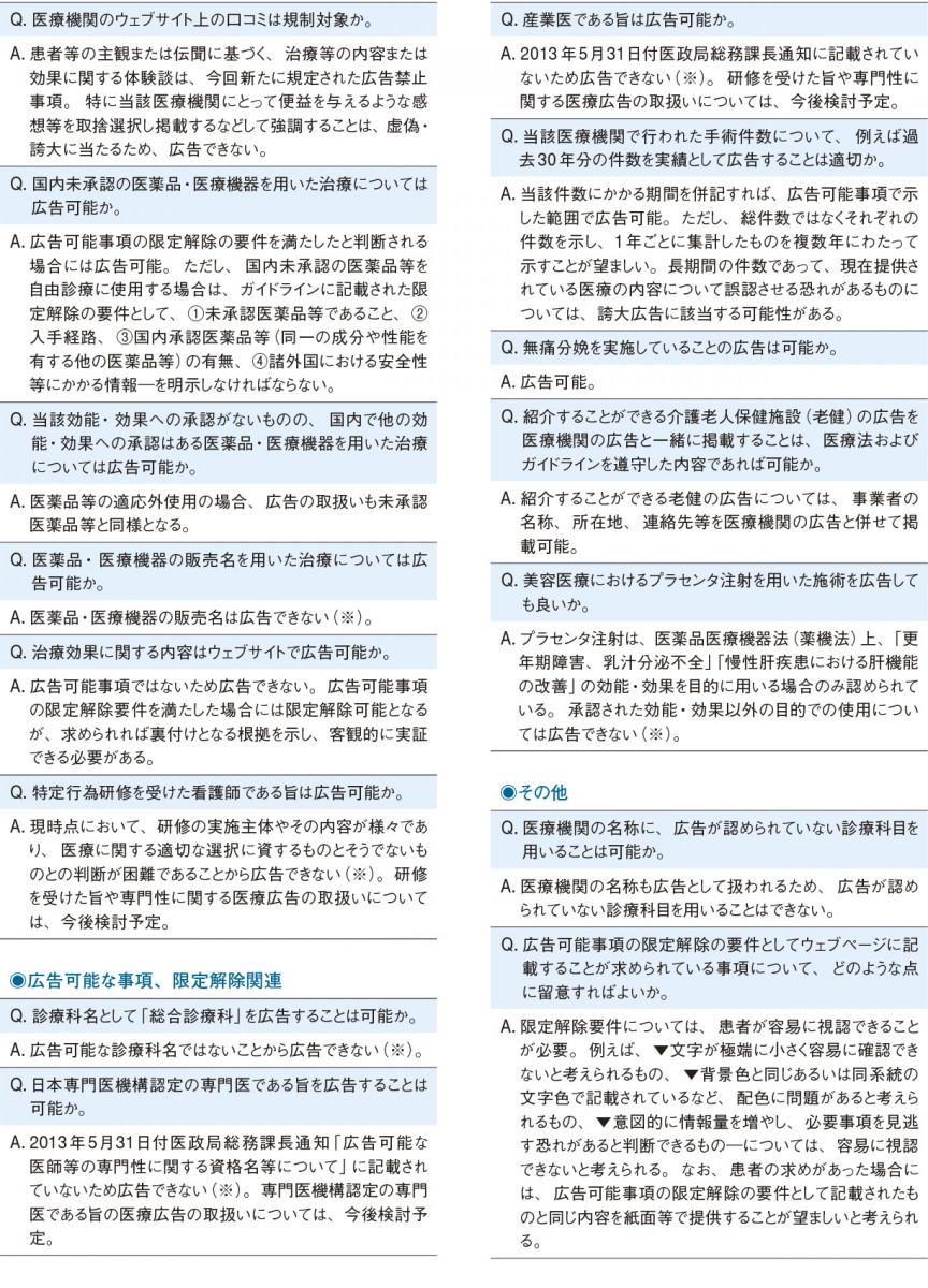 医療広告ガイドラインQ&A】「最適」「最先端」は誇大広告―機構認定 ...